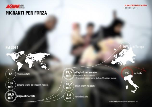 migranti_perforza1