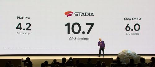 I numeri dati da Google hanno fatto tremare il mercato