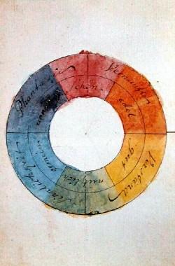 Goethe-teoria-colori