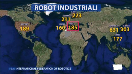 MAPPA robot