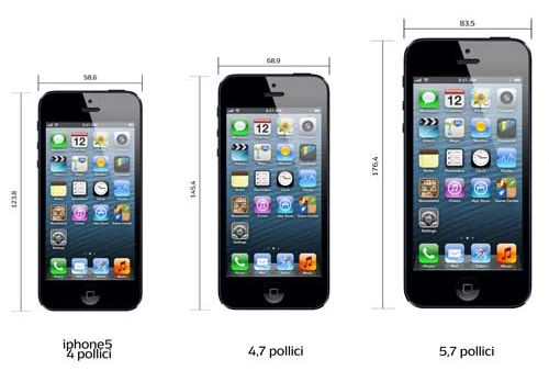 iPhone 5, il confronto con iPhone 4.7 e 5.7 pollici