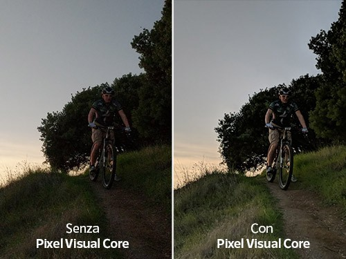 pixe-visual-core-bici