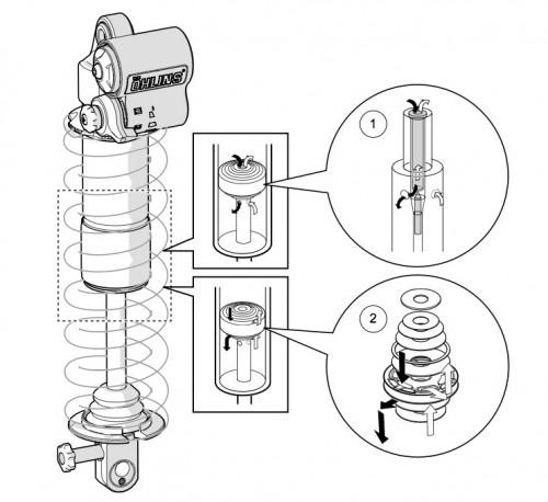 Il sistema di smorzamento idraulico di un moderno ammortizzatore Ohlins con sistema di cartucce TTX