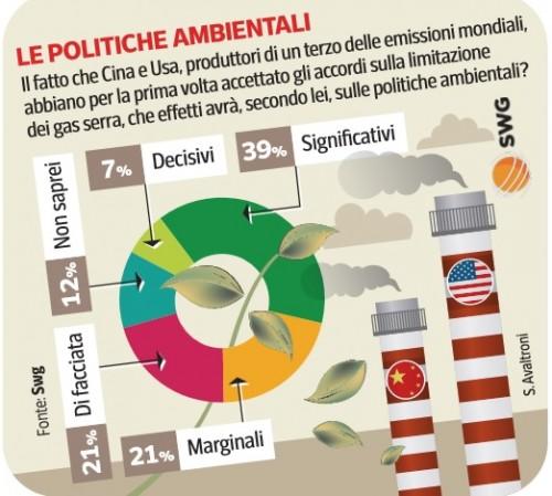 politiche-ambientali