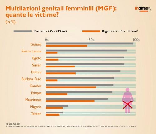 page-11 vittime MGF