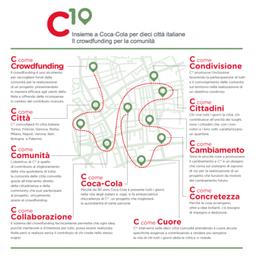 c10manifesto