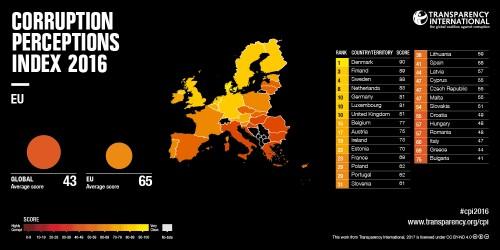 CPI2016_EU_EN