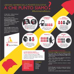 infografica_save-500x500