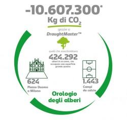 CARL-CO2