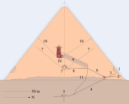 Sezione della Grande Piramide (fonte: Flanker, Wikipedia)