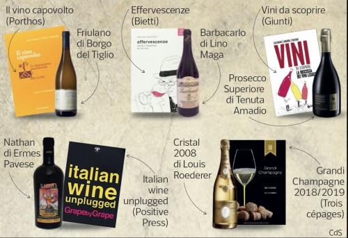 grafico-vini