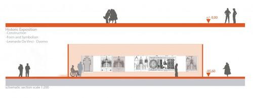 sezione schematica dello spazio espositivo nell'ingresso comune per museo e terrazze del Duomo