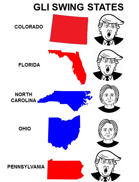 Swing States